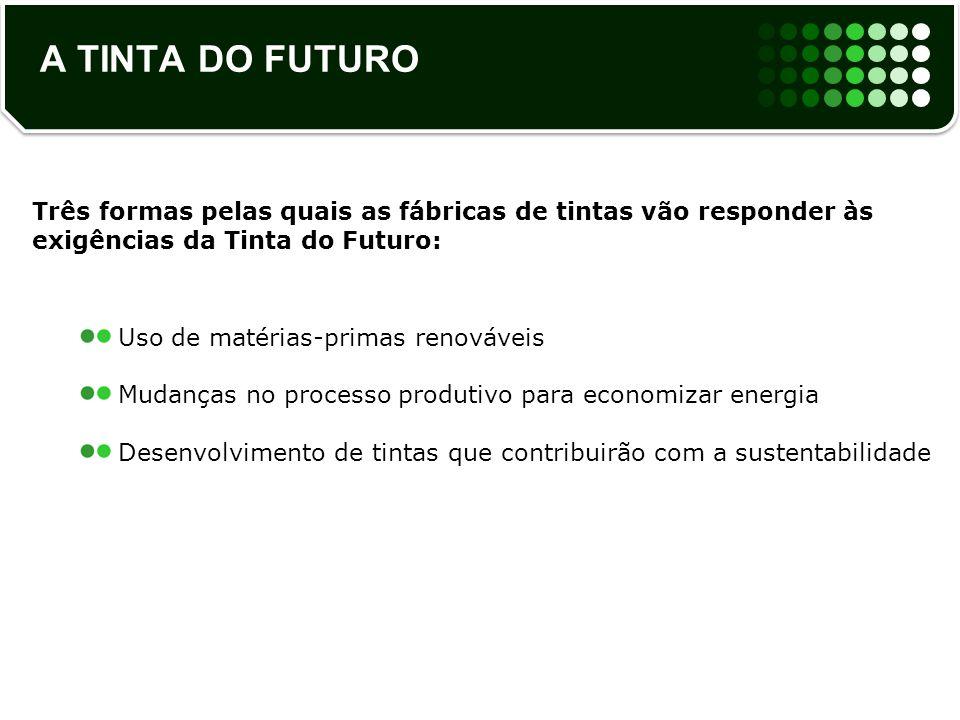 Três formas pelas quais as fábricas de tintas vão responder às exigências da Tinta do Futuro: Uso de matérias-primas renováveis Mudanças no processo p
