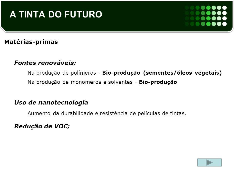 Matérias-primas Fontes renováveis; Na produção de polímeros - Bio-produção (sementes/óleos vegetais) Na produção de monômeros e solventes - Bio-produç