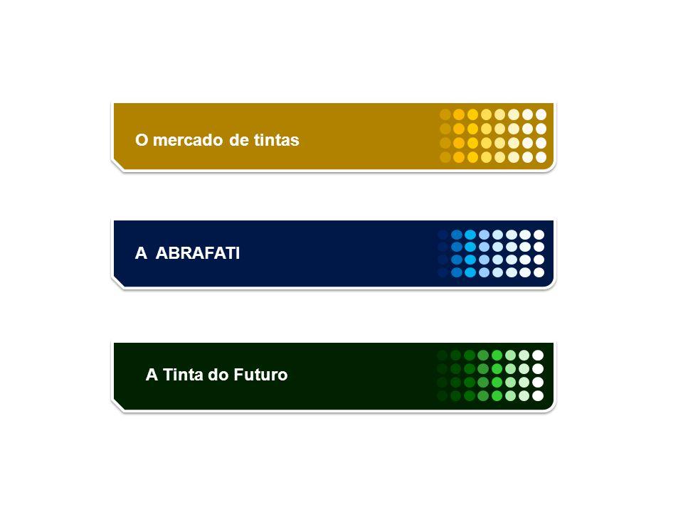 Segmentação Imobiliária 59% Automotiva O&M 7% Industrial 25% Repintura automotiva 9% % de faturamento MERCADO DE TINTAS
