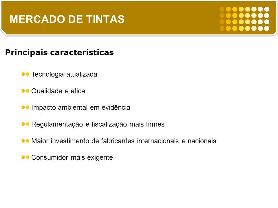 Principais características MERCADO DE TINTAS Tecnologia atualizada Qualidade e ética Impacto ambiental em evidência Regulamentação e fiscalização mais