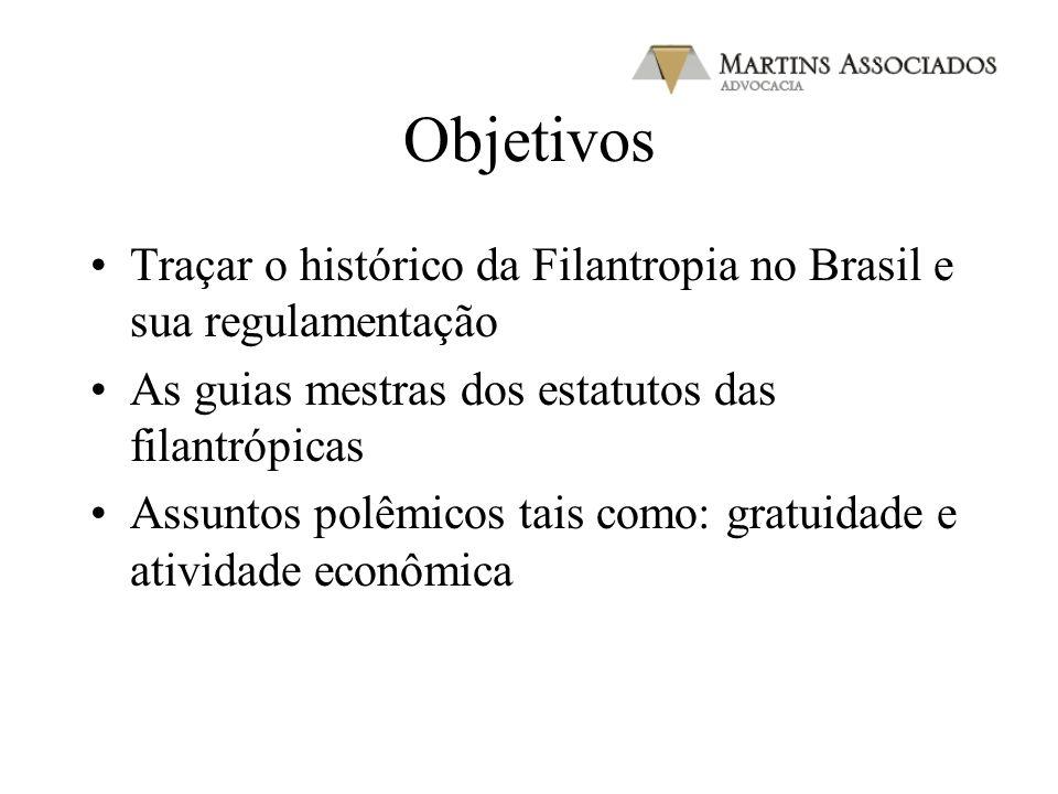 Marco Regulatório do Terceiro Setor Assistência Social e Filantropia Paulo Haus Martins Cachoeiro do Itapemirim – 19/05/09
