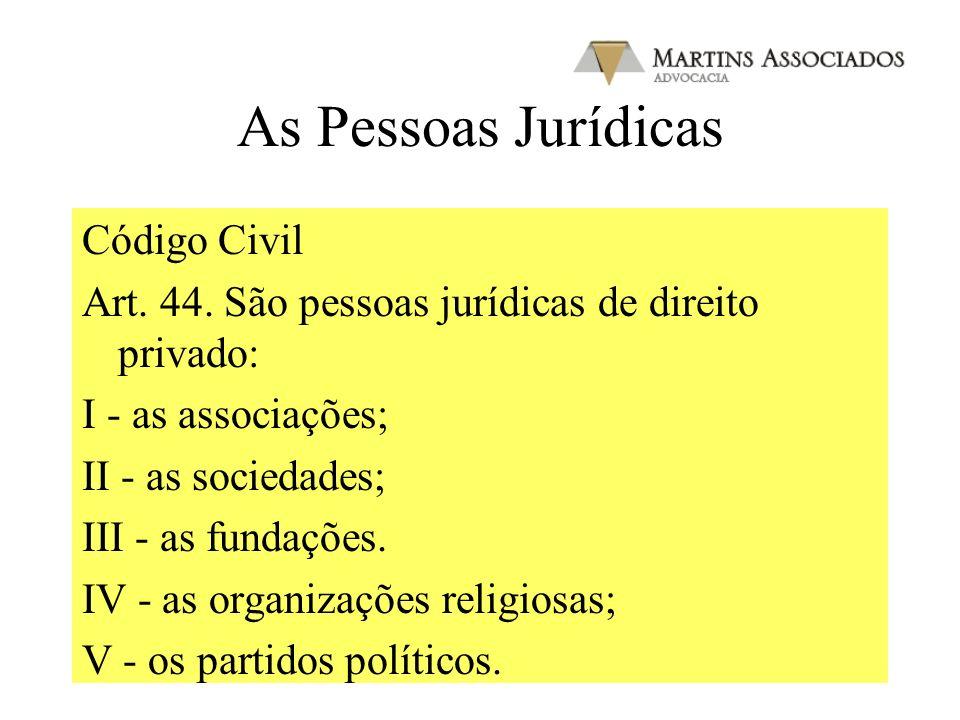 Objetivos Traçar o histórico da Filantropia no Brasil e sua regulamentação As guias mestras dos estatutos das filantrópicas Assuntos polêmicos tais co