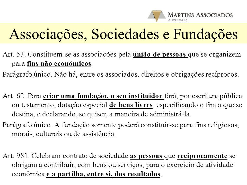 As Pessoas Jurídicas Código Civil Art. 44. São pessoas jurídicas de direito privado: I - as associações; II - as sociedades; III - as fundações. IV -