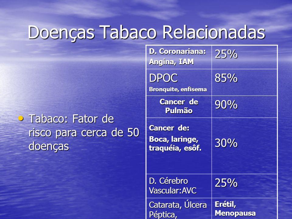 Poluição Tabágica Ambiental 1.