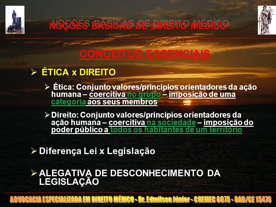 3 NOÇÕES BÁSICAS DE DIREITO MÉDICO CONCEITOS ESSENCIAIS Obrigação: Dever jurídico prévio e originário Responsabilidade (inadimplemento) Dever jurídico sucessivo Civil, penal e administrativa