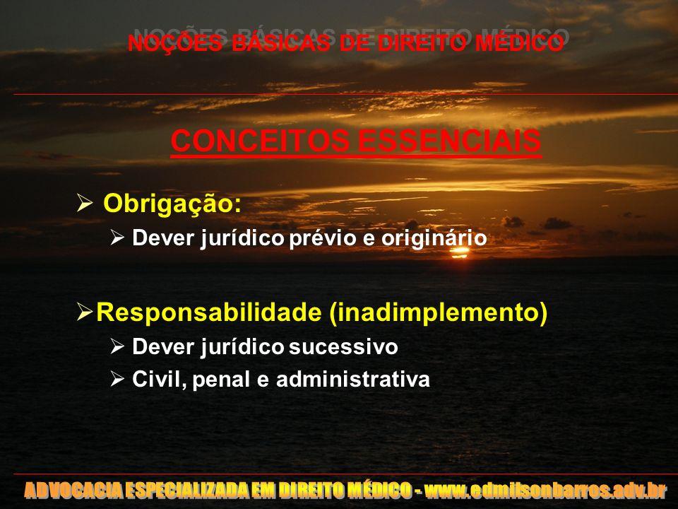 3 NOÇÕES BÁSICAS DE DIREITO MÉDICO CONCEITOS ESSENCIAIS Obrigação: Dever jurídico prévio e originário Responsabilidade (inadimplemento) Dever jurídico