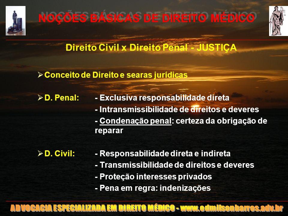 4 NOÇÕES BÁSICAS DE DIREITO MÉDICO Direito Civil x Direito Penal - JUSTIÇA Conceito de Direito e searas jurídicas D. Penal: - Exclusiva responsabilida