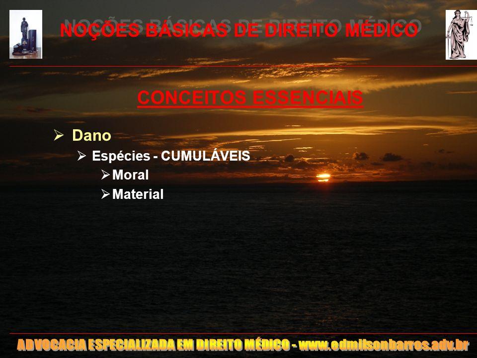6 NOÇÕES BÁSICAS DE DIREITO MÉDICO CONCEITOS ESSENCIAIS Dano Espécies - CUMULÁVEIS Moral Material