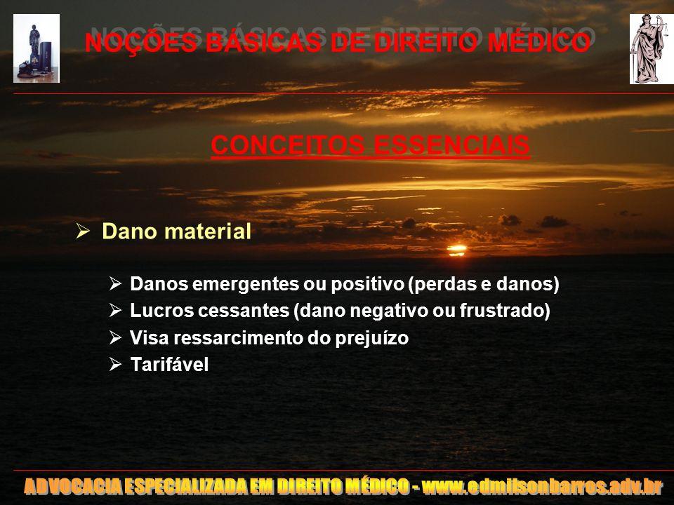 8 NOÇÕES BÁSICAS DE DIREITO MÉDICO CONCEITOS ESSENCIAIS Dano material Danos emergentes ou positivo (perdas e danos) Lucros cessantes (dano negativo ou