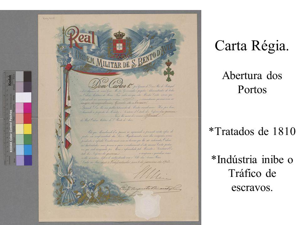 Carta Régia. Abertura dos Portos *Tratados de 1810 *Indústria inibe o Tráfico de escravos.