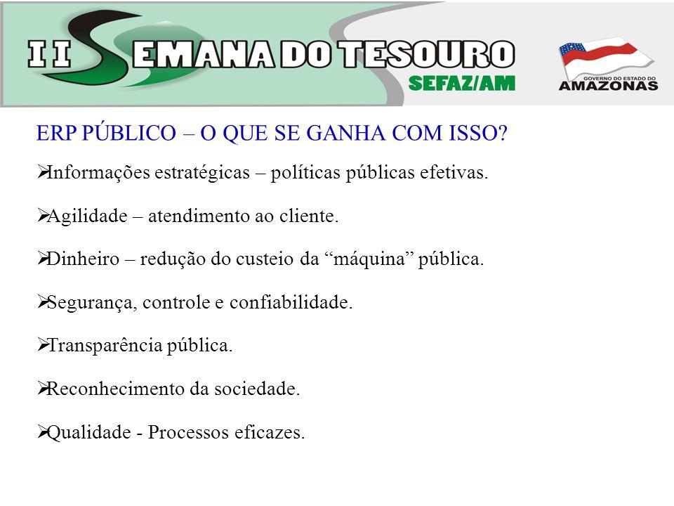 ERP PÚBLICO – O QUE SE GANHA COM ISSO? Informações estratégicas – políticas públicas efetivas. Agilidade – atendimento ao cliente. Dinheiro – redução
