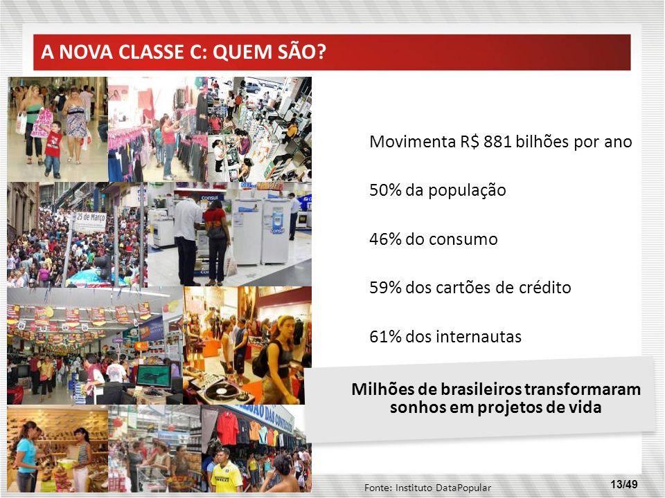 13/49 Movimenta R$ 881 bilhões por ano 50% da população 46% do consumo 59% dos cartões de crédito 61% dos internautas Milhões de brasileiros transform