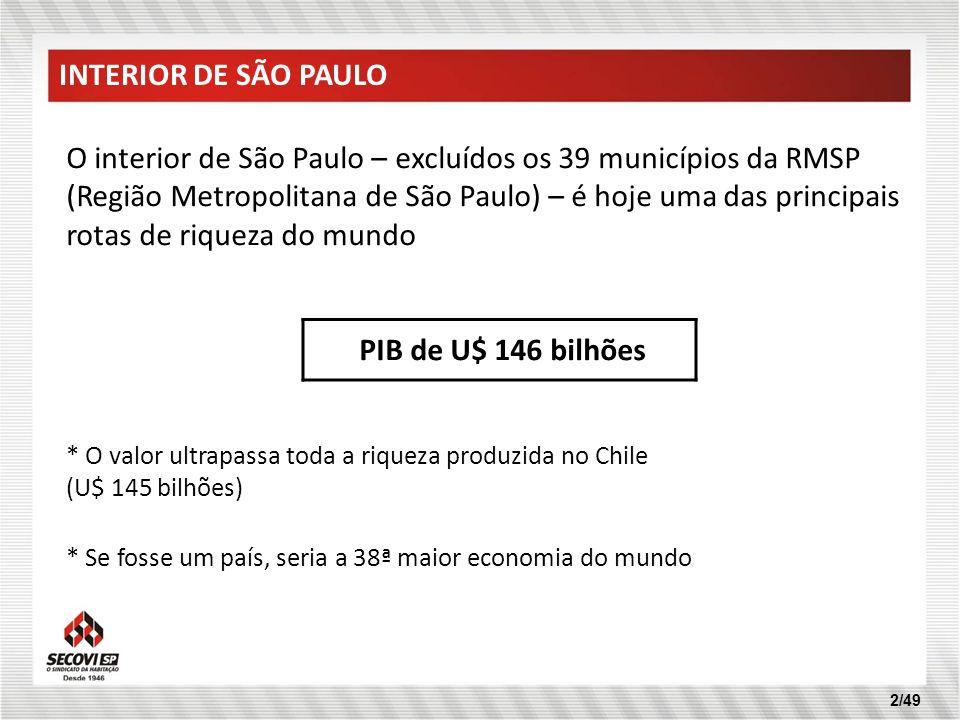 2/49 INTERIOR DE SÃO PAULO O interior de São Paulo – excluídos os 39 municípios da RMSP (Região Metropolitana de São Paulo) – é hoje uma das principai