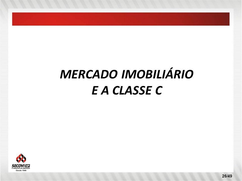 26/49 MERCADO IMOBILIÁRIO E A CLASSE C