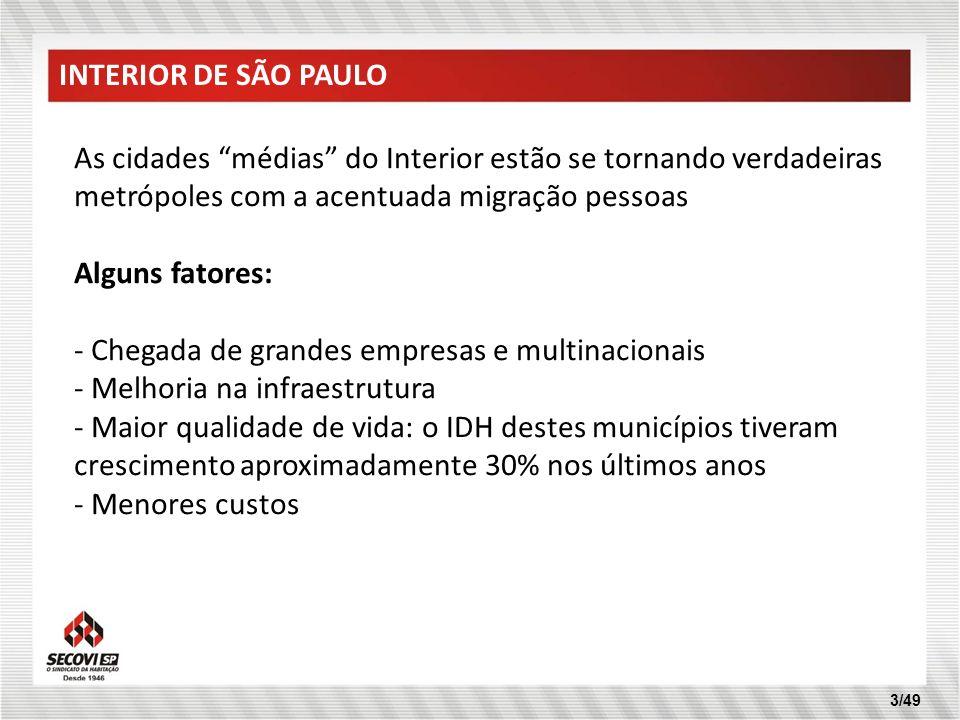 3/49 INTERIOR DE SÃO PAULO As cidades médias do Interior estão se tornando verdadeiras metrópoles com a acentuada migração pessoas Alguns fatores: - C