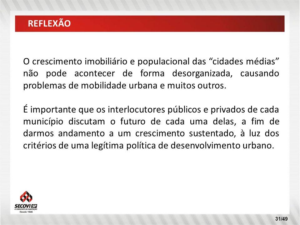 31/49 REFLEXÃO O crescimento imobiliário e populacional das cidades médias não pode acontecer de forma desorganizada, causando problemas de mobilidade