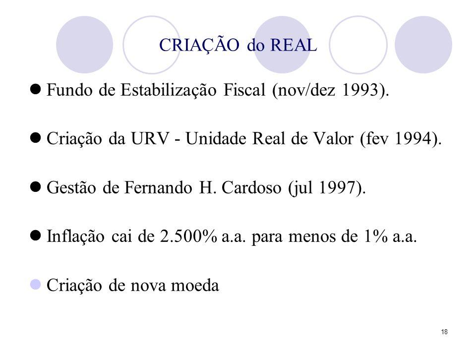 18 CRIAÇÃO do REAL Fundo de Estabilização Fiscal (nov/dez 1993). Criação da URV - Unidade Real de Valor (fev 1994). Gestão de Fernando H. Cardoso (jul