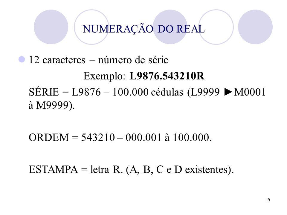 19 NUMERAÇÃO DO REAL 12 caracteres – número de série Exemplo: L9876.543210R SÉRIE = L9876 – 100.000 cédulas (L9999 M0001 à M9999). ORDEM = 543210 – 00