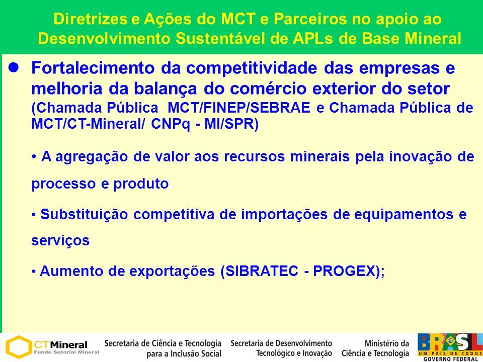 Diretrizes e Ações do MCT e Parceiros no apoio ao Desenvolvimento Sustentável de APLs de Base Mineral Fortalecimento da competitividade das empresas e melhoria da balança do comércio exterior do setor (Chamada Pública MCT/FINEP/SEBRAE e Chamada Pública de MCT/CT-Mineral/ CNPq - MI/SPR) A agregação de valor aos recursos minerais pela inovação de processo e produto Substituição competitiva de importações de equipamentos e serviços Aumento de exportações (SIBRATEC - PROGEX);