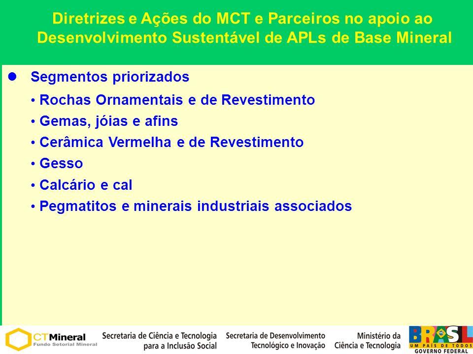 Atuação do MCT e Parceiros no Apoio aos APLs de Base Mineral (2002-2008) Fontes dos Recursos : CT- Mineral (CFEM - Gestão compartilhada – MCT, Finep, CNPq, MME/SGM, DNPM, universidade e setor produtivo) Ações Transversais - Fundos Setoriais Fundo Verde-Amarelo (CIDE - MCT/SECIS) Orçamento do MCT - PPA Programa 0471/09hh - CVTs e APLs (MCT/SECIS) Parcerias Ministério de Minas e Energia (SGM) Ministério Nacional da Integração (SPR) SEBRAE Nacional Ministério do Meio Ambiente (SEDR) Recursos investidos no Setor: R$ 21,4 milhões Executora da ação: FINEP e CNPq/MCT - Encomenda e Edital MCT (Sisconv) - Encomenda