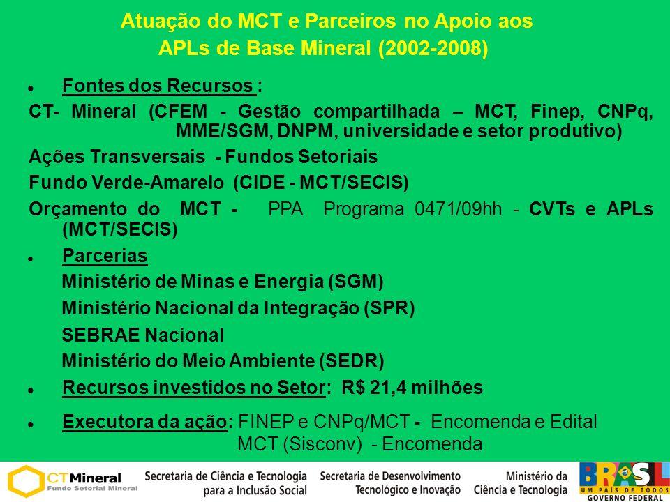 Atuação do MCT e Parceiros no Apoio aos APLs de Base Mineral (2002-2008) Fontes dos Recursos : CT- Mineral (CFEM - Gestão compartilhada – MCT, Finep,