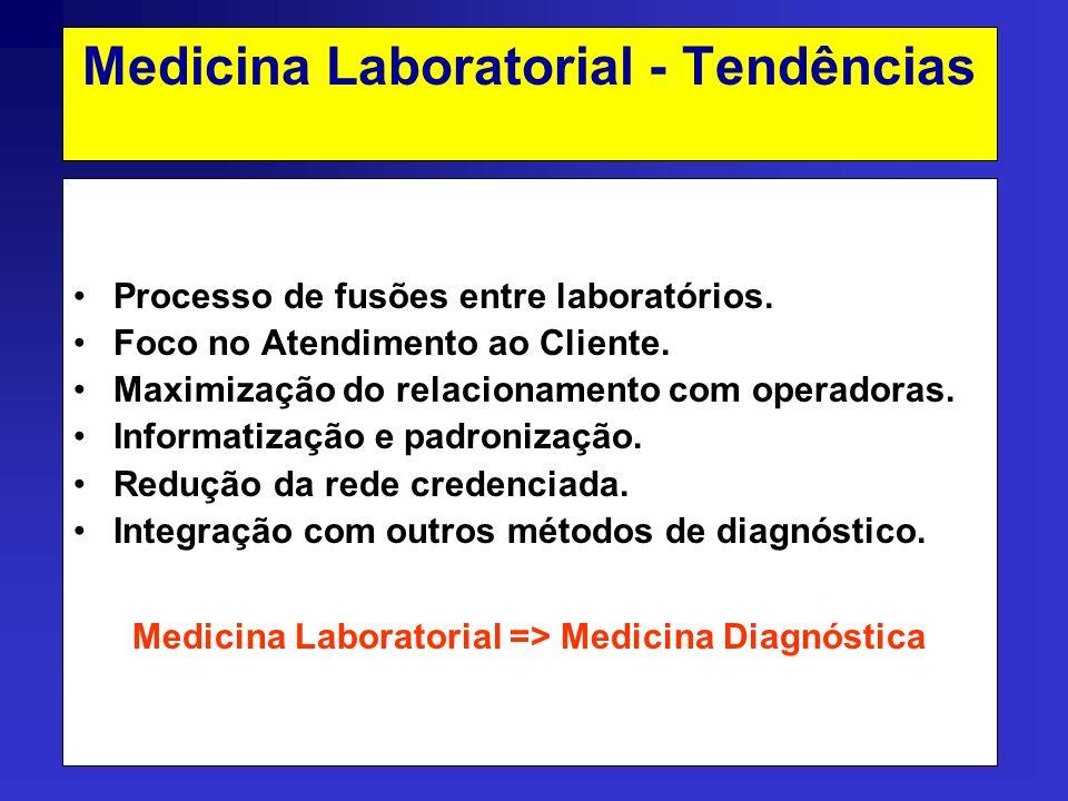Maneged Care Captation Maneged Cost Medicina baseada em evidências Porta de Entrada Gestão Farmacoeconômica Padronização de Procedimentos Central de C