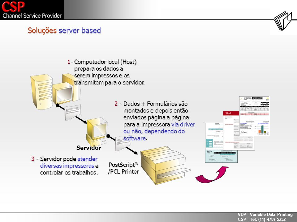VDP - Variable Data Printing CSP - Tel: (11) 4787-5252 Soluções server based PostScript ® /PCL Printer 1- Computador local (Host) 1- Computador local