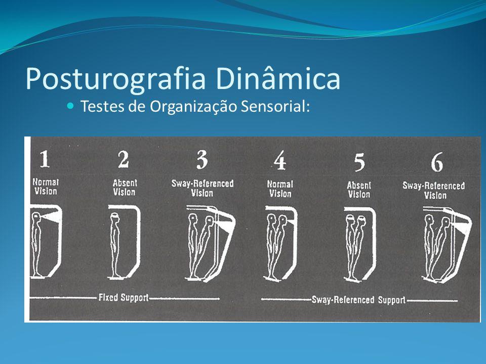Posturografia Dinâmica Testes de Organização Sensorial: