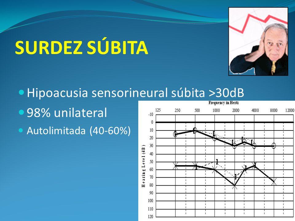SURDEZ SÚBITA Hipoacusia sensorineural súbita >30dB 98% unilateral Autolimitada (40-60%)
