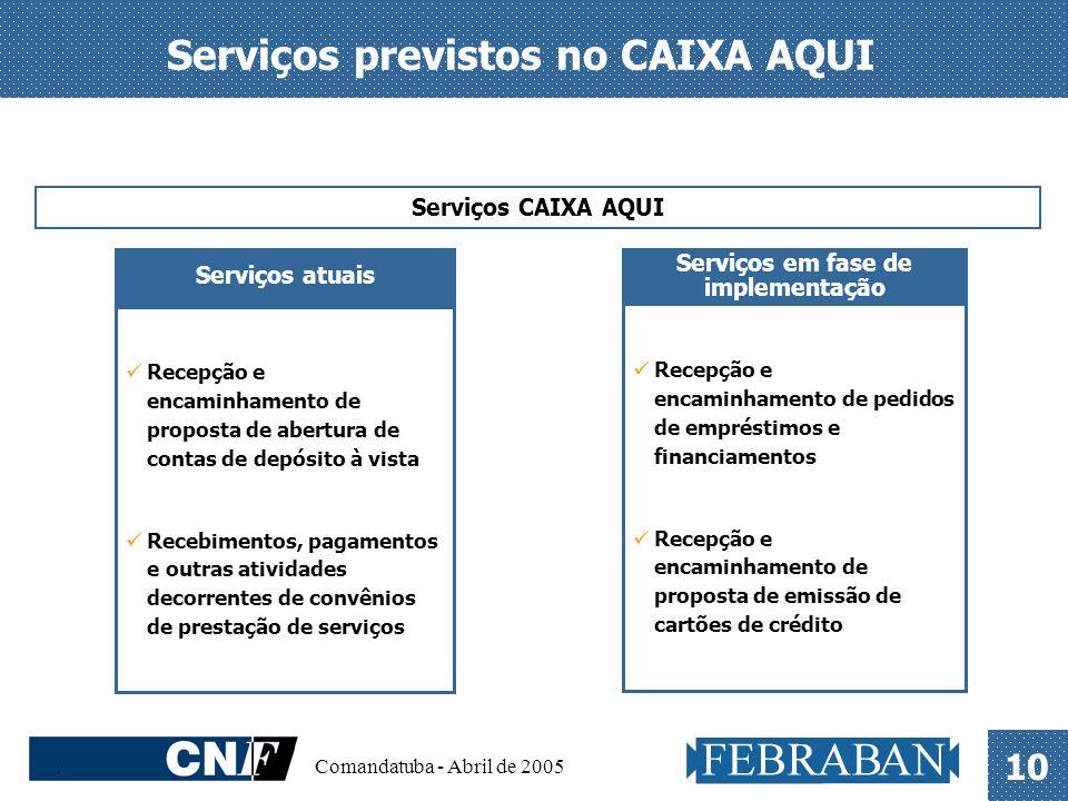 . Comandatuba - Abril de 2005 10 Serviços previstos no CAIXA AQUI Serviços CAIXA AQUI Serviços atuais Recepção e encaminhamento de proposta de abertur