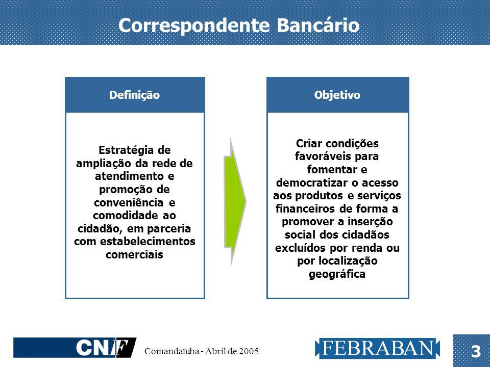 . Comandatuba - Abril de 2005 3 Correspondente Bancário Estratégia de ampliação da rede de atendimento e promoção de conveniência e comodidade ao cida