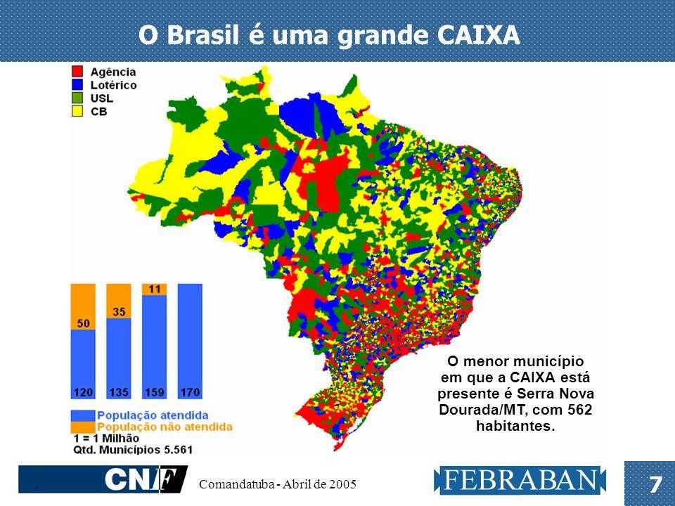 . Comandatuba - Abril de 2005 7 O Brasil é uma grande CAIXA O menor município em que a CAIXA está presente é Serra Nova Dourada/MT, com 562 habitantes