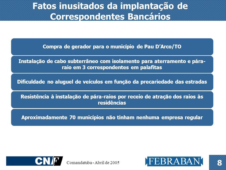 . Comandatuba - Abril de 2005 8 Fatos inusitados da implantação de Correspondentes Bancários Compra de gerador para o município de Pau DArco/TO Instal