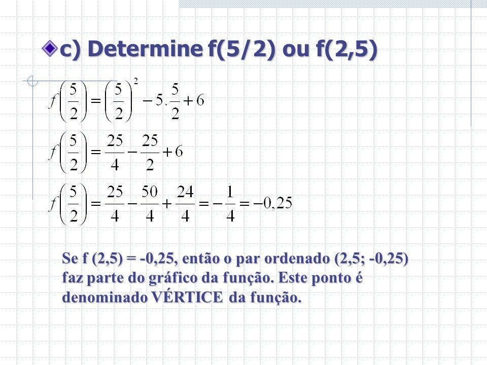 Construção do gráfico Dada a função f(x) = x² - 5x + 6, construa o gráfico seguindo os passos descritos a seguir: a) Determine as raízes ou zeros da f
