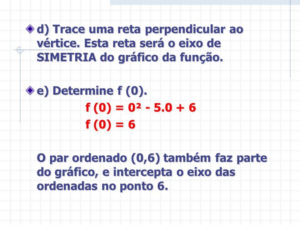 c) Determine f(5/2) ou f(2,5) Se f (2,5) = -0,25, então o par ordenado (2,5; -0,25) faz parte do gráfico da função. Este ponto é denominado VÉRTICE da