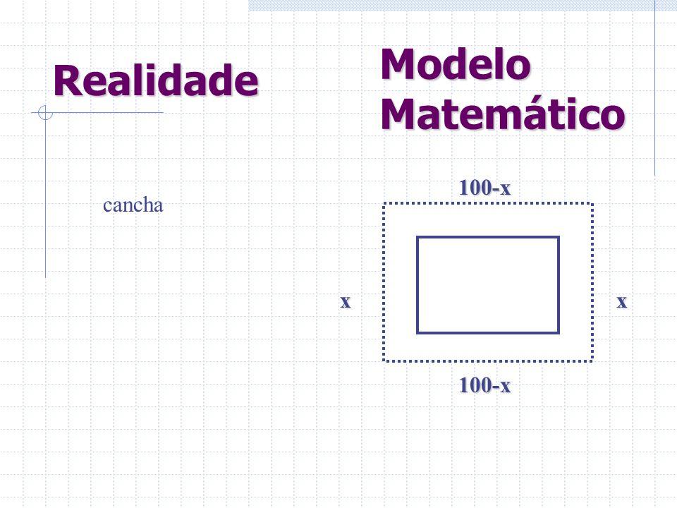 Realidade Modelo Matemático xx 100-x 100-x cancha