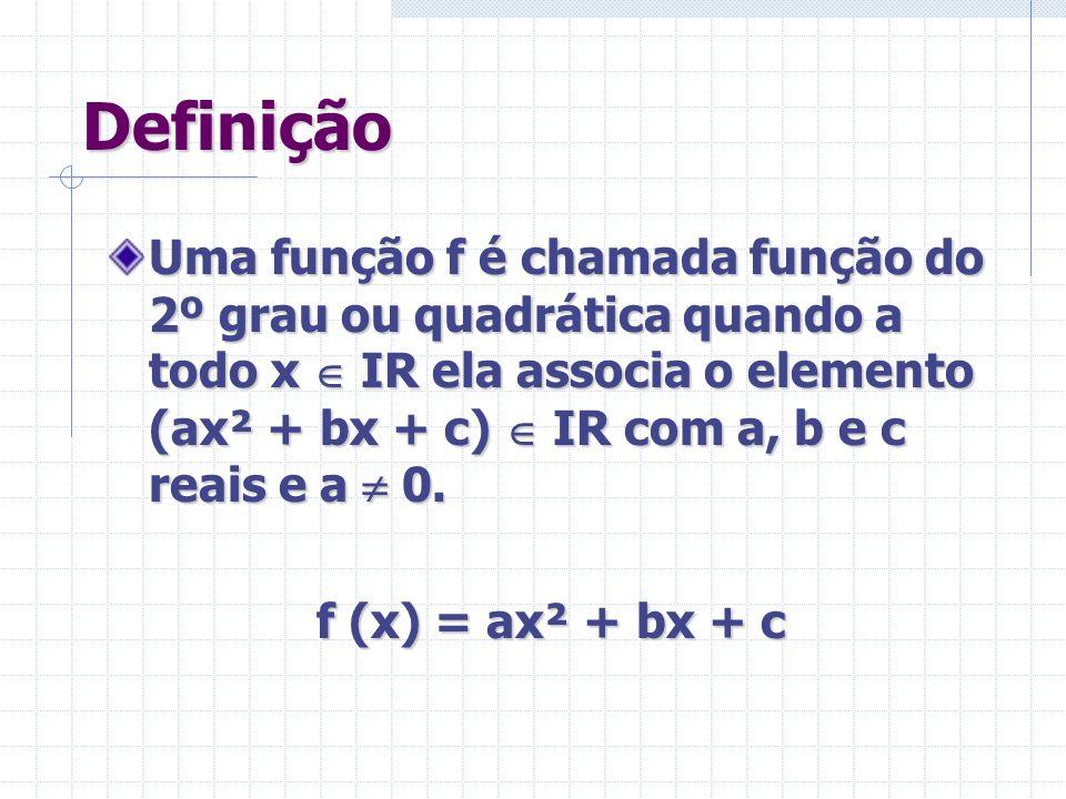 Definição Uma função f é chamada função do 2º grau ou quadrática quando a todo x IR ela associa o elemento (ax² + bx + c) IR com a, b e c reais e a 0.