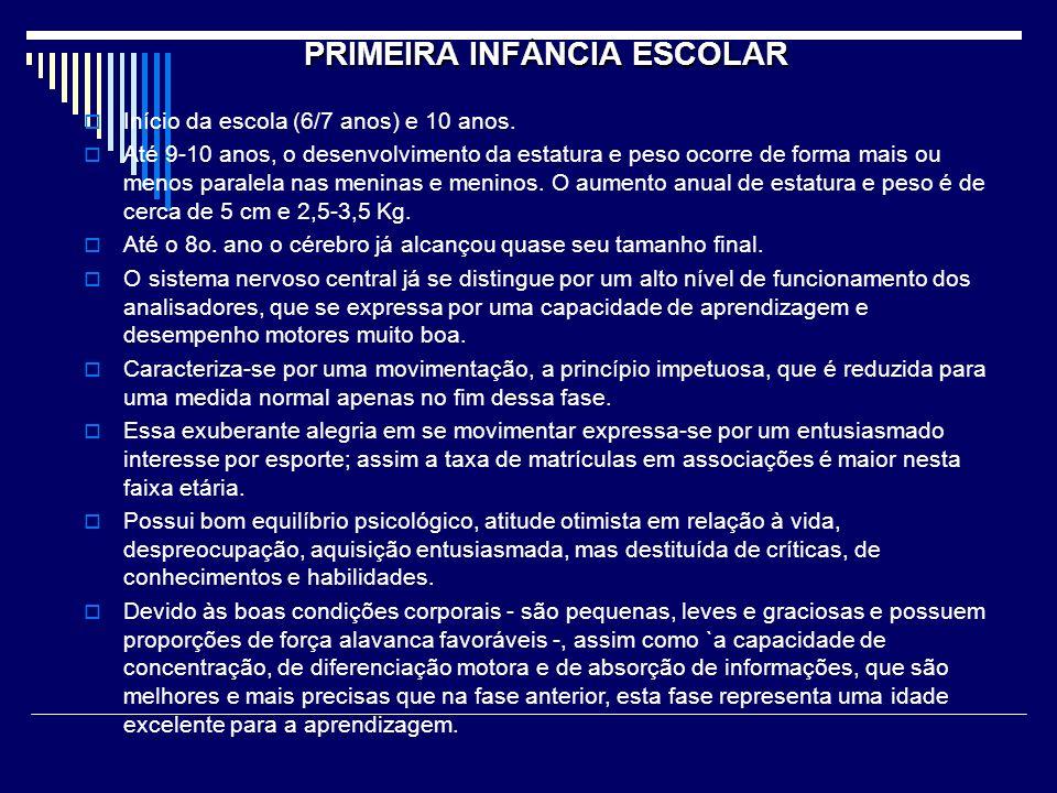 PRIMEIRA INFÂNCIA ESCOLAR Início da escola (6/7 anos) e 10 anos.