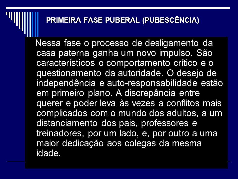 PRIMEIRA FASE PUBERAL (PUBESCÊNCIA) Nessa fase o processo de desligamento da casa paterna ganha um novo impulso.