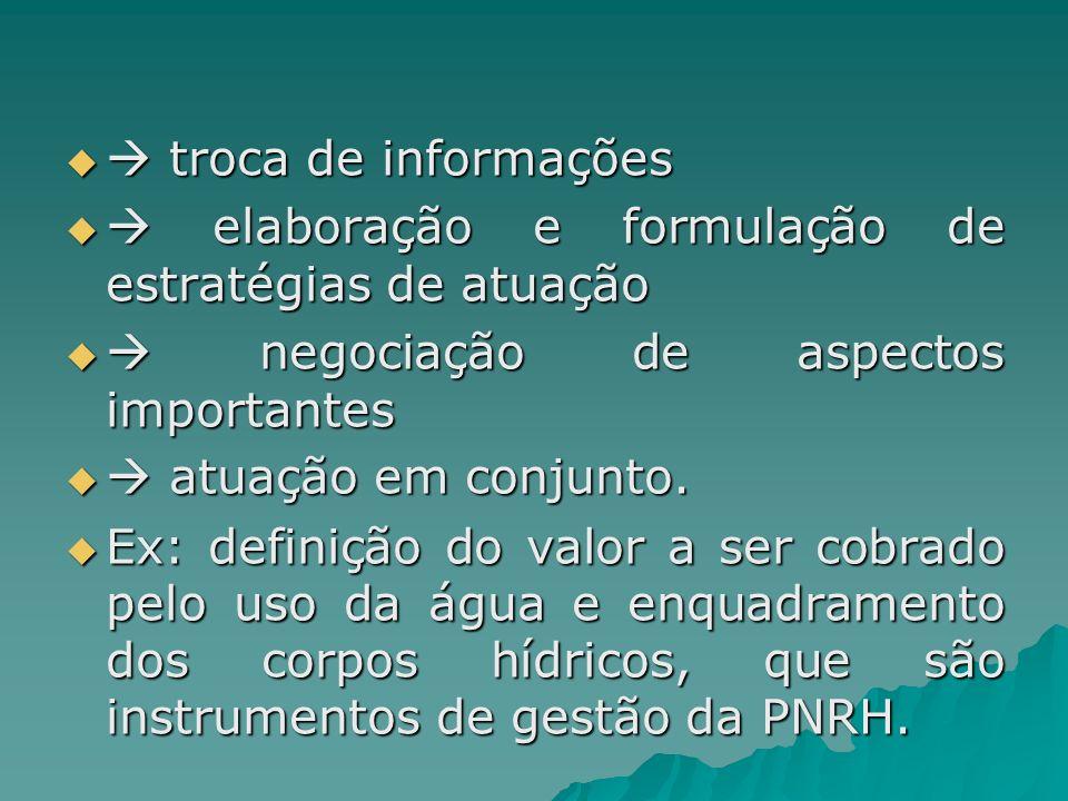 troca de informações troca de informações elaboração e formulação de estratégias de atuação elaboração e formulação de estratégias de atuação negociaç