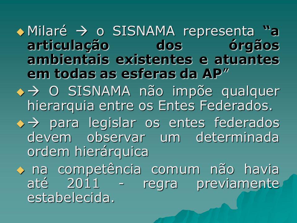 Milaré o SISNAMA representa a articulação dos órgãos ambientais existentes e atuantes em todas as esferas da AP Milaré o SISNAMA representa a articula
