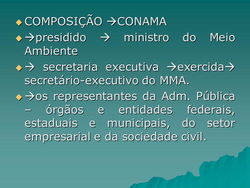 COMPOSIÇÃO CONAMA COMPOSIÇÃO CONAMA presidido ministro do Meio Ambiente presidido ministro do Meio Ambiente secretaria executiva exercida secretário-e