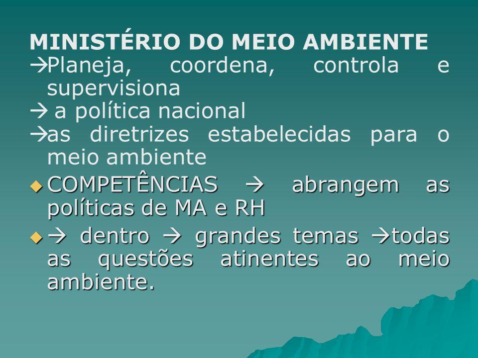 MINISTÉRIO DO MEIO AMBIENTE Planeja, coordena, controla e supervisiona a política nacional as diretrizes estabelecidas para o meio ambiente COMPETÊNCI