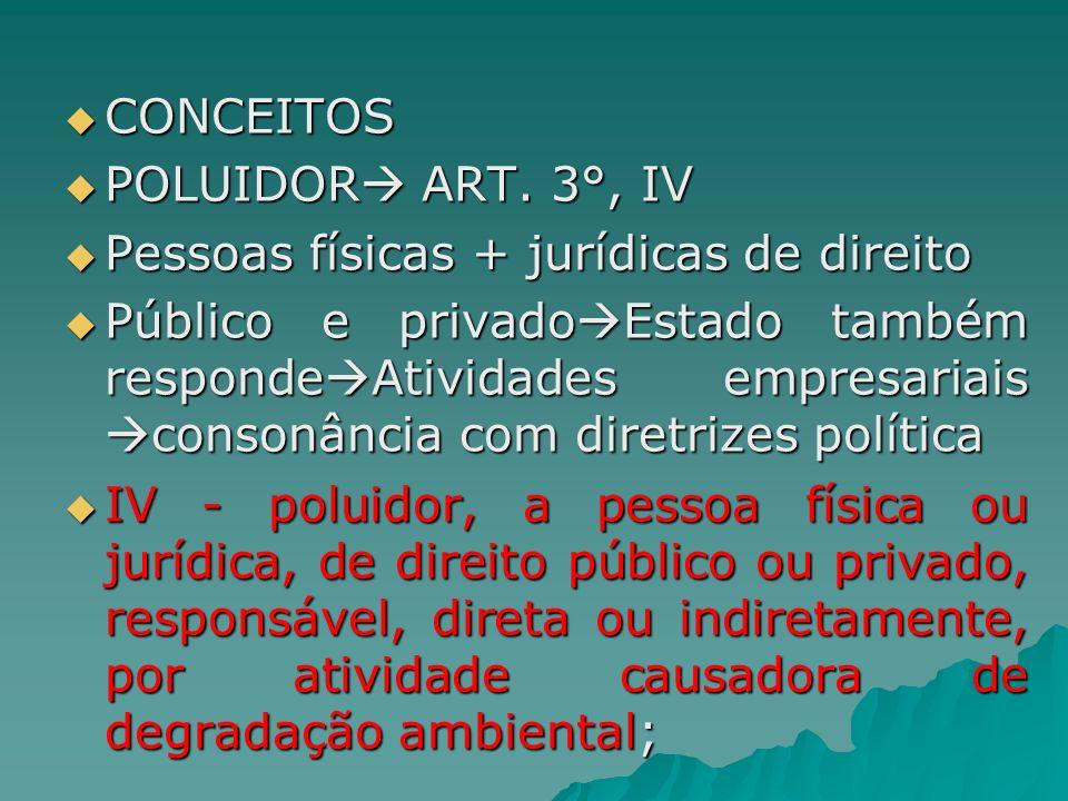 CONCEITOS CONCEITOS POLUIDOR ART. 3°, IV POLUIDOR ART. 3°, IV Pessoas físicas + jurídicas de direito Pessoas físicas + jurídicas de direito Público e