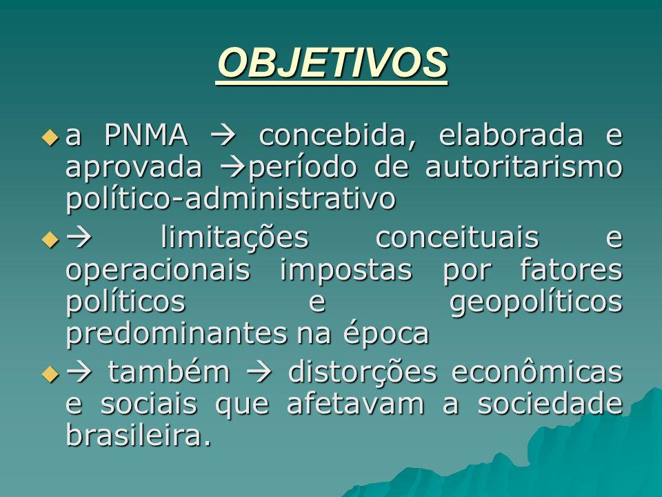 OBJETIVOS a PNMA concebida, elaborada e aprovada período de autoritarismo político-administrativo a PNMA concebida, elaborada e aprovada período de au