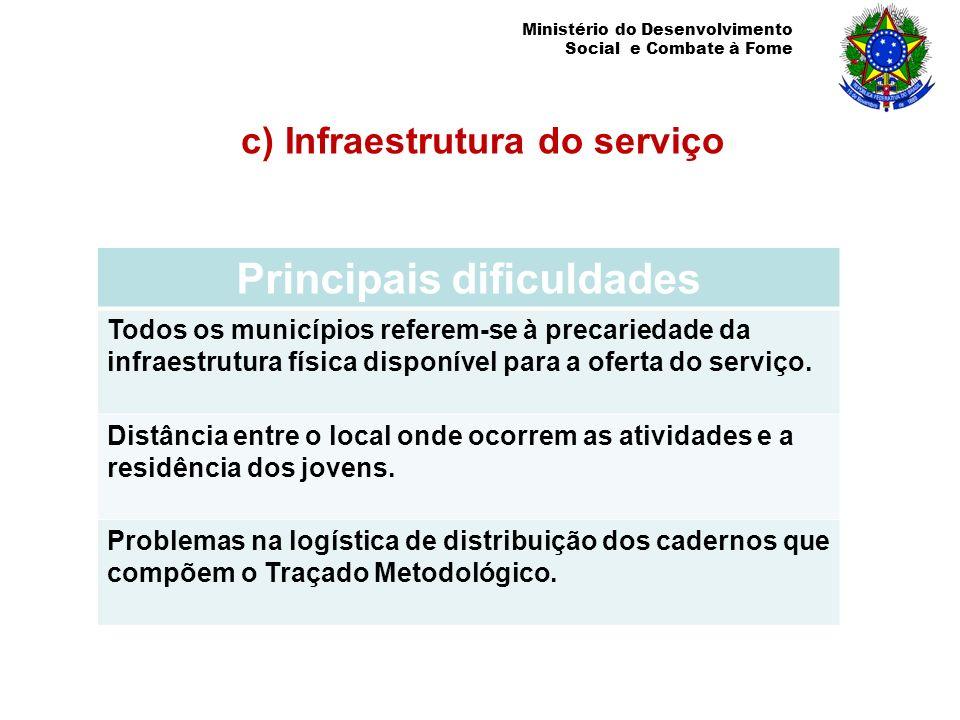 Ministério do Desenvolvimento Social e Combate à Fome c) Infraestrutura do serviço Principais dificuldades Todos os municípios referem-se à precarieda
