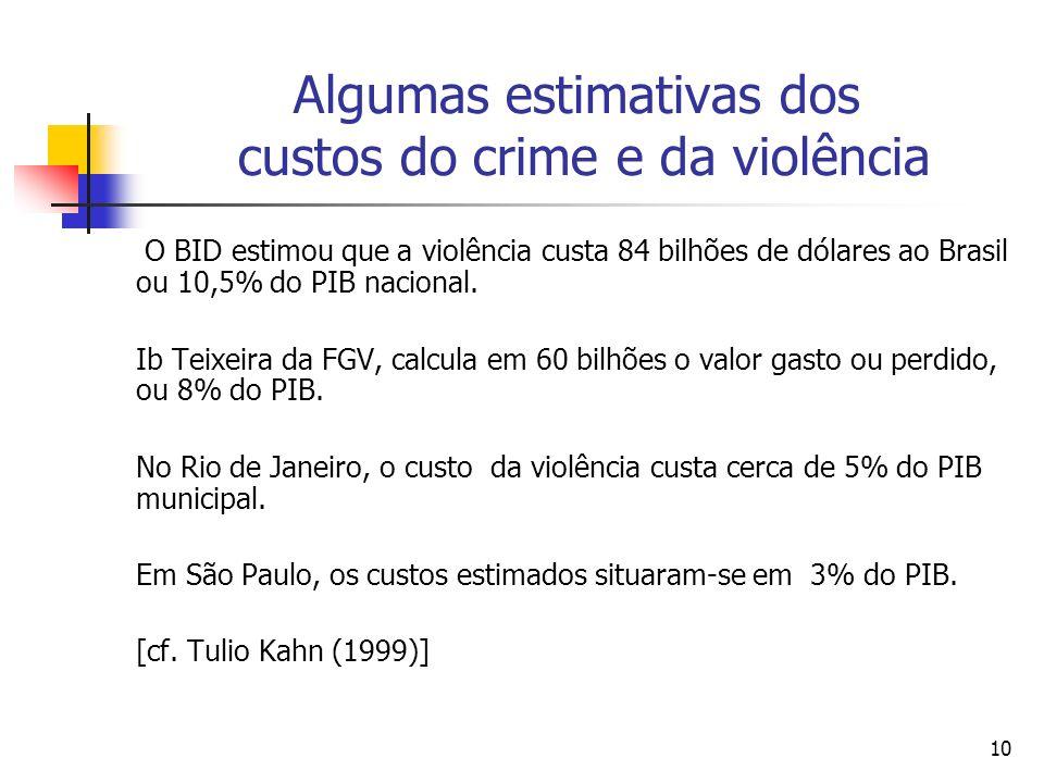 10 Algumas estimativas dos custos do crime e da violência O BID estimou que a violência custa 84 bilhões de dólares ao Brasil ou 10,5% do PIB nacional