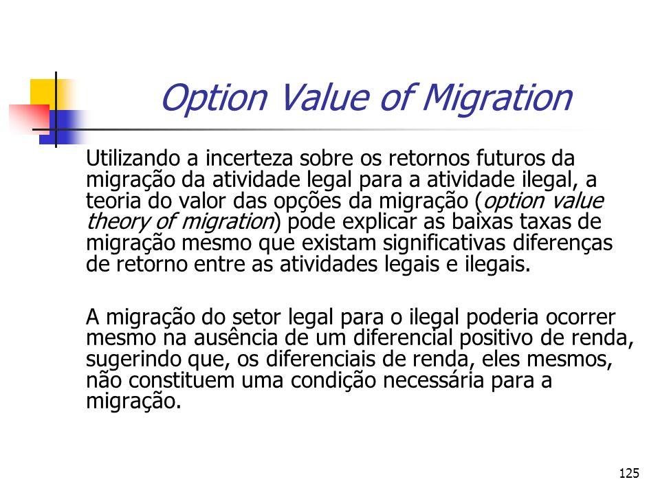 125 Option Value of Migration Utilizando a incerteza sobre os retornos futuros da migração da atividade legal para a atividade ilegal, a teoria do val