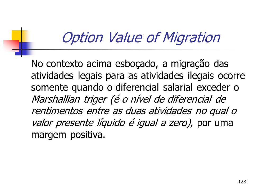 128 Option Value of Migration No contexto acima esboçado, a migração das atividades legais para as atividades ilegais ocorre somente quando o diferenc