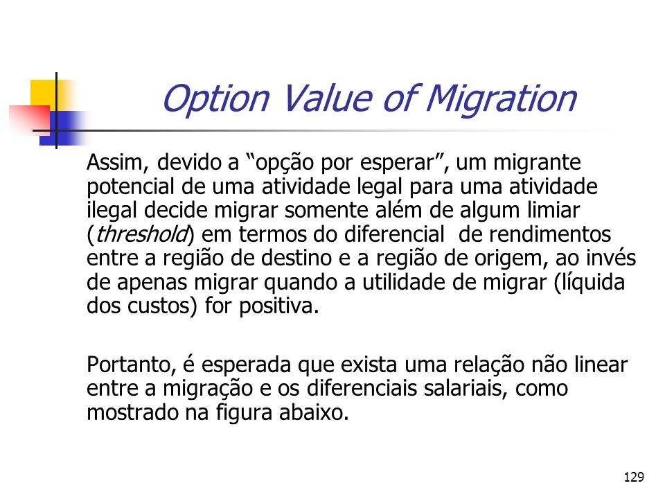 129 Option Value of Migration Assim, devido a opção por esperar, um migrante potencial de uma atividade legal para uma atividade ilegal decide migrar